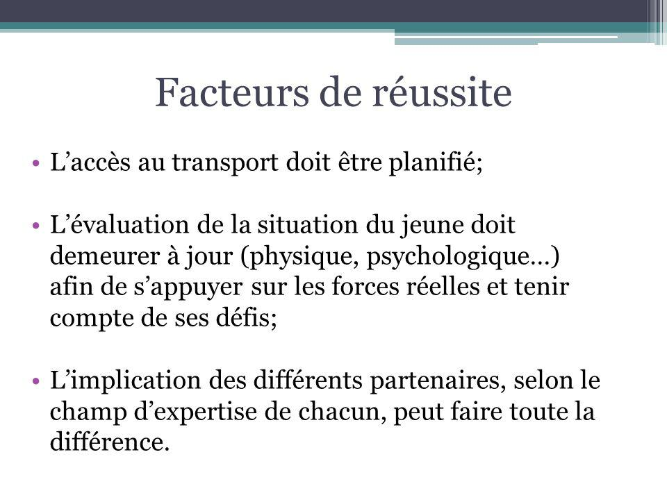 Facteurs de réussite Laccès au transport doit être planifié; Lévaluation de la situation du jeune doit demeurer à jour (physique, psychologique…) afin