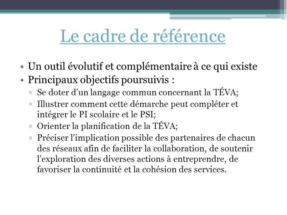Le cadre de référence Un outil évolutif et complémentaire à ce qui existe Principaux objectifs poursuivis : Se doter dun langage commun concernant la