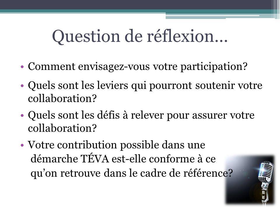Question de réflexion… Comment envisagez-vous votre participation? Quels sont les leviers qui pourront soutenir votre collaboration? Quels sont les dé