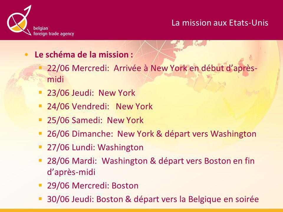La mission aux Etats-Unis Le schéma de la mission : 22/06 Mercredi: Arrivée à New York en début daprès- midi 23/06 Jeudi: New York 24/06 Vendredi: New York 25/06 Samedi: New York 26/06 Dimanche: New York & départ vers Washington 27/06 Lundi: Washington 28/06 Mardi: Washington & départ vers Boston en fin daprès-midi 29/06 Mercredi: Boston 30/06 Jeudi: Boston & départ vers la Belgique en soirée