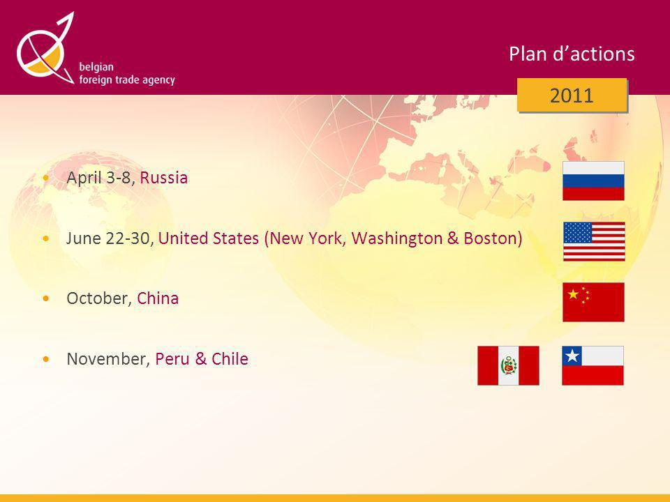 Plan dactions March, Vietnam & Thailand May / June, Jordan & 2nd country TBC (Lebanon, Kuwait or Syria) October, Turkey November, Japan or Libya 2012