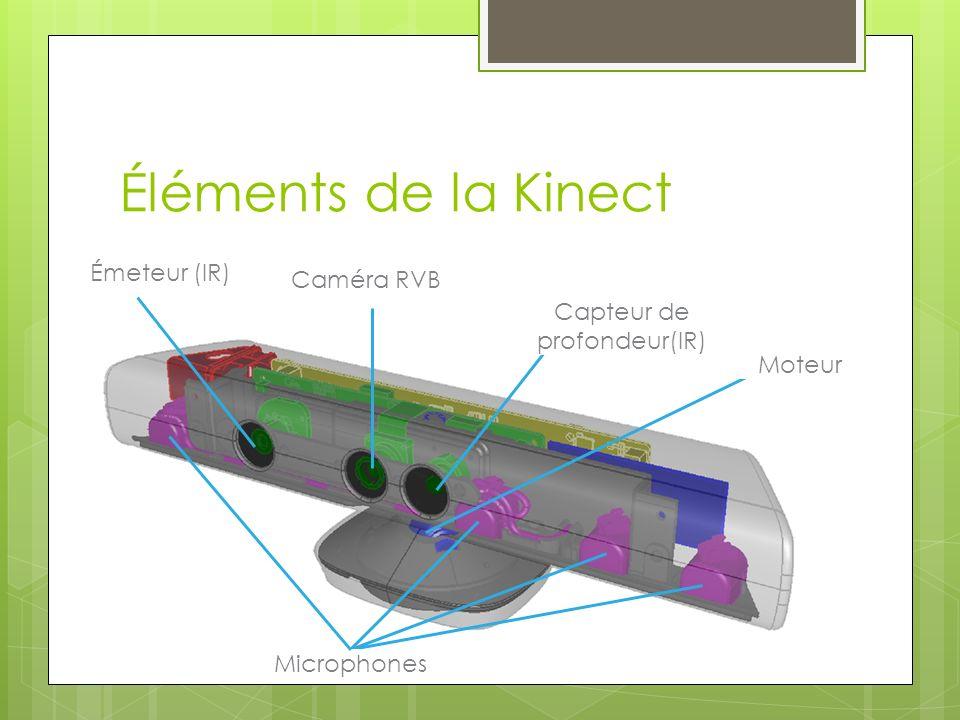 Éléments de la Kinect Émeteur (IR) Caméra RVB Capteur de profondeur(IR) Moteur Microphones
