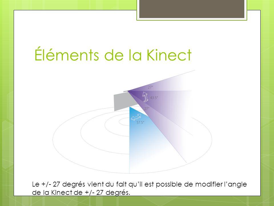 Éléments de la Kinect Le +/- 27 degrés vient du fait quil est possible de modifier langle de la Kinect de +/- 27 degrés.