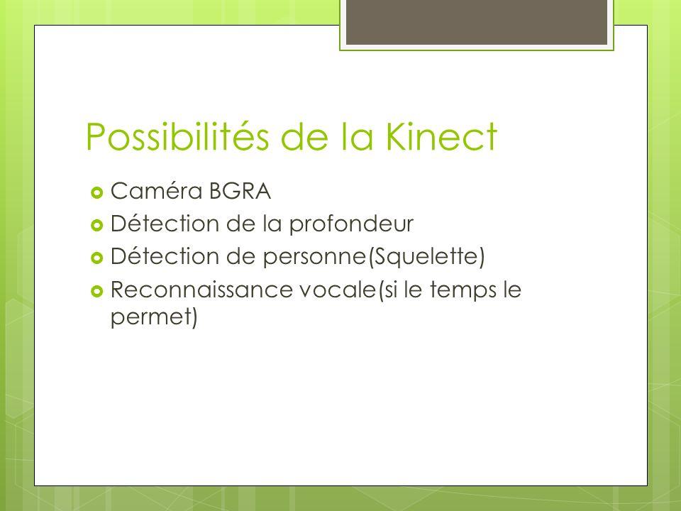 Possibilités de la Kinect Caméra BGRA Détection de la profondeur Détection de personne(Squelette) Reconnaissance vocale(si le temps le permet)