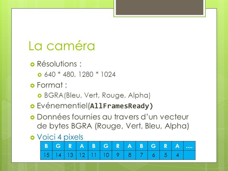 La caméra Résolutions : 640 * 480, 1280 * 1024 Format : BGRA(Bleu, Vert, Rouge, Alpha) Evénementiel( AllFramesReady) Données fournies au travers dun v