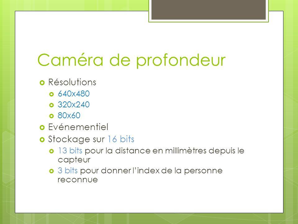 Caméra de profondeur Résolutions 640x480 320x240 80x60 Evénementiel Stockage sur 16 bits 13 bits pour la distance en millimètres depuis le capteur 3 b