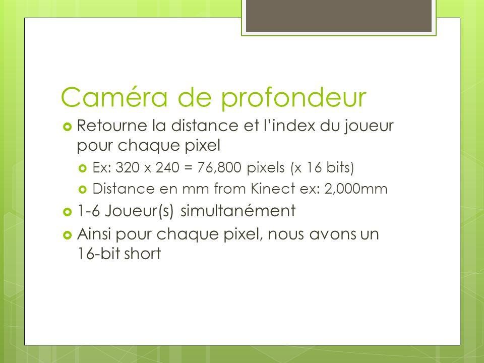 Caméra de profondeur Retourne la distance et lindex du joueur pour chaque pixel Ex: 320 x 240 = 76,800 pixels (x 16 bits) Distance en mm from Kinect e