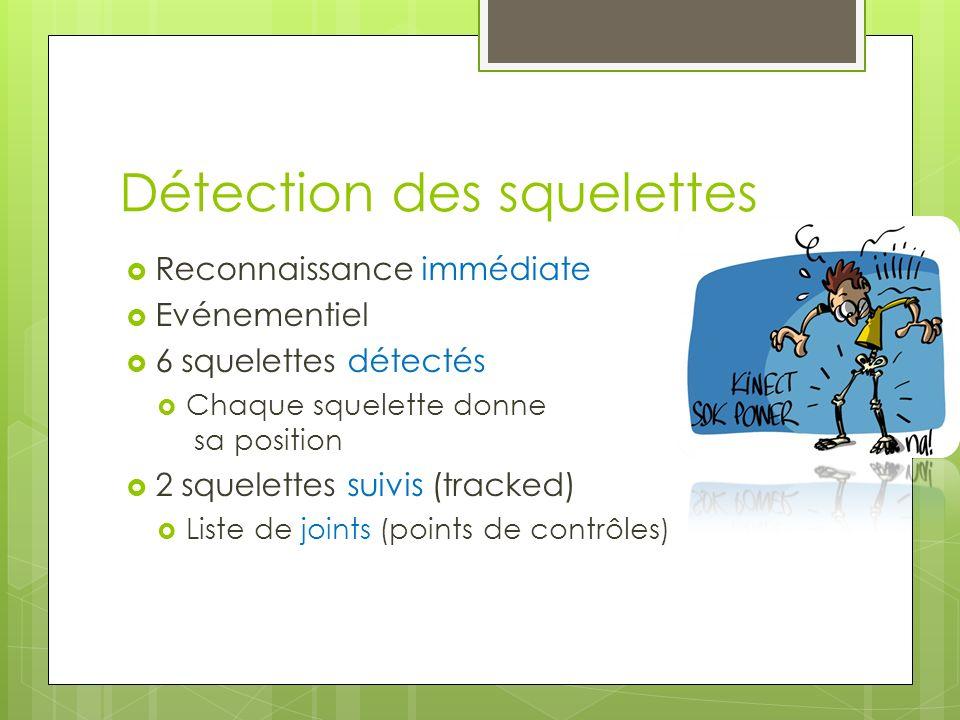 Détection des squelettes Reconnaissance immédiate Evénementiel 6 squelettes détectés Chaque squelette donne sa position 2 squelettes suivis (tracked)