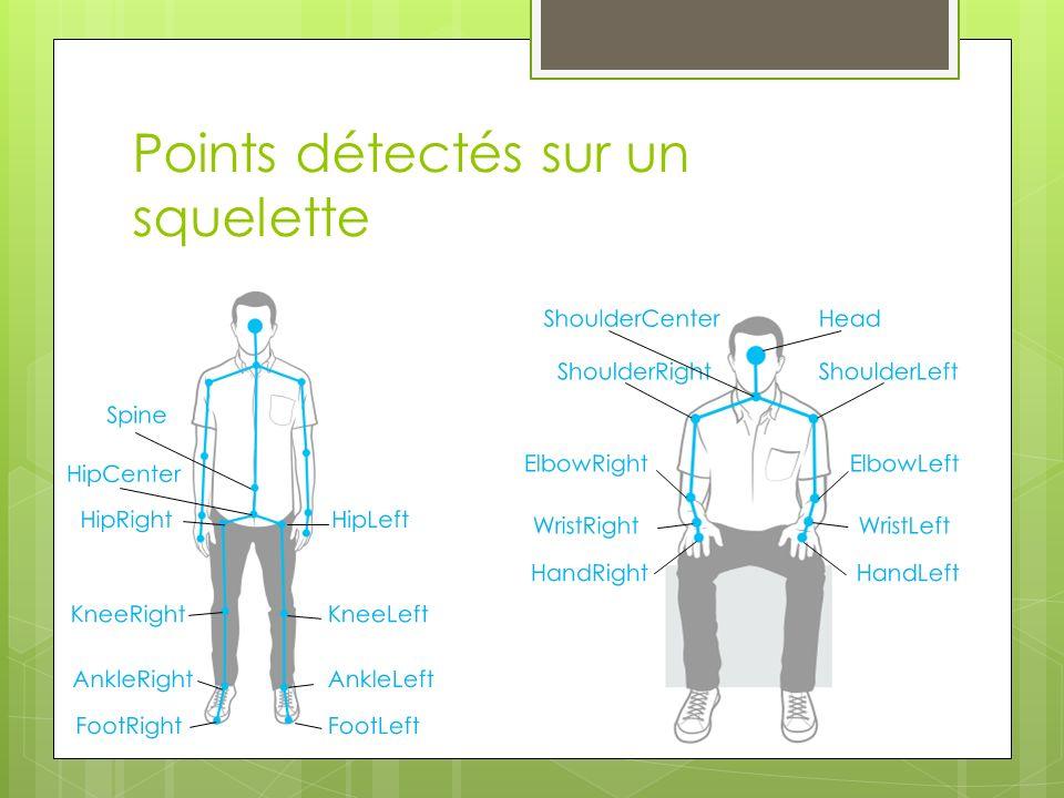 Points détectés sur un squelette FootLeft AnkleLeft KneeLeft HipLeft HipCenter HipRight FootRight AnkleRight KneeRight Spine HandLeft WristLeft Should