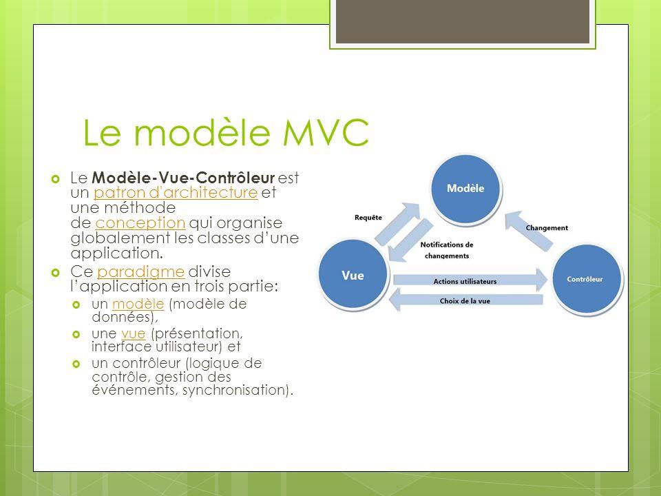 Le modèle MVC Le Modèle-Vue-Contrôleur est un patron d'architecture et une méthode de conception qui organise globalement les classes dune application