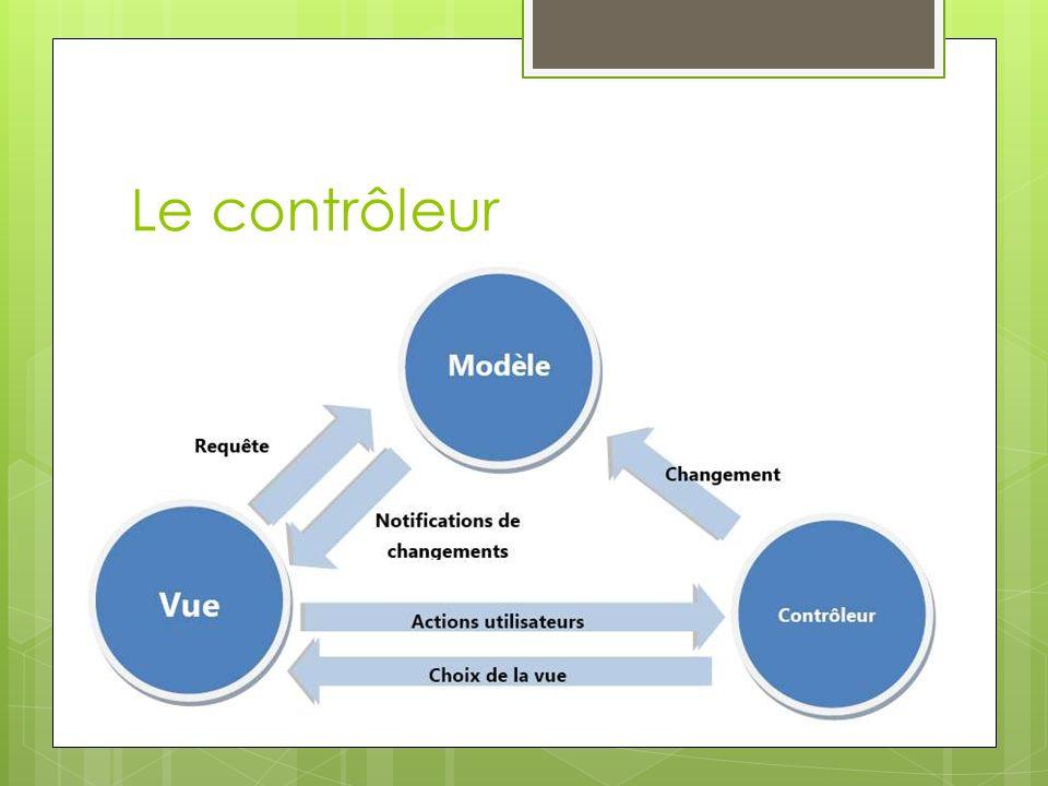 Le contrôleur prend en charge la gestion des événements de synchronisation pour mettre à jour la vue ou le modèle et les synchroniser.