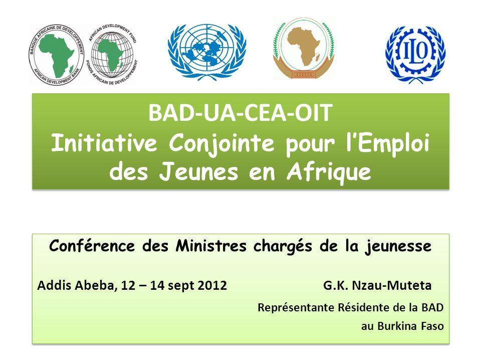 Conférence des Ministres chargés de la jeunesse Addis Abeba, 12 – 14 sept 2012 G.K. Nzau-Muteta Représentante Résidente de la BAD au Burkina Faso Conf