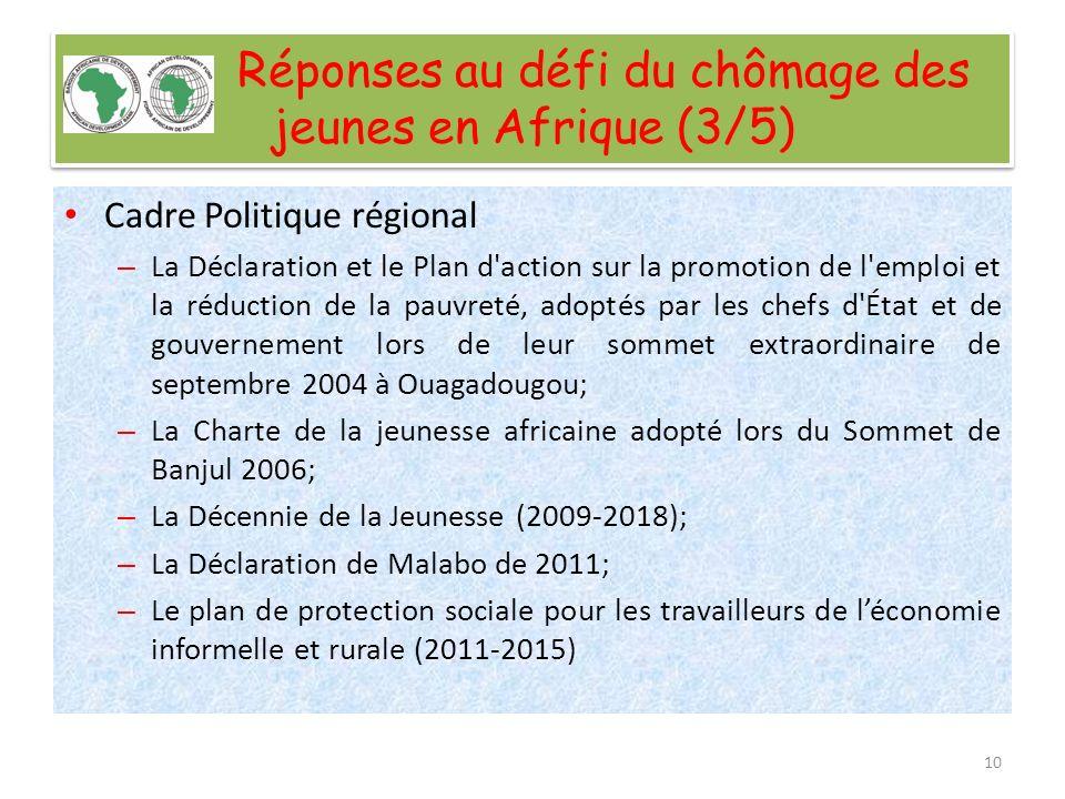 Réponses au défi du chômage des jeunes en Afrique (3/5) Cadre Politique régional – La Déclaration et le Plan d'action sur la promotion de l'emploi et