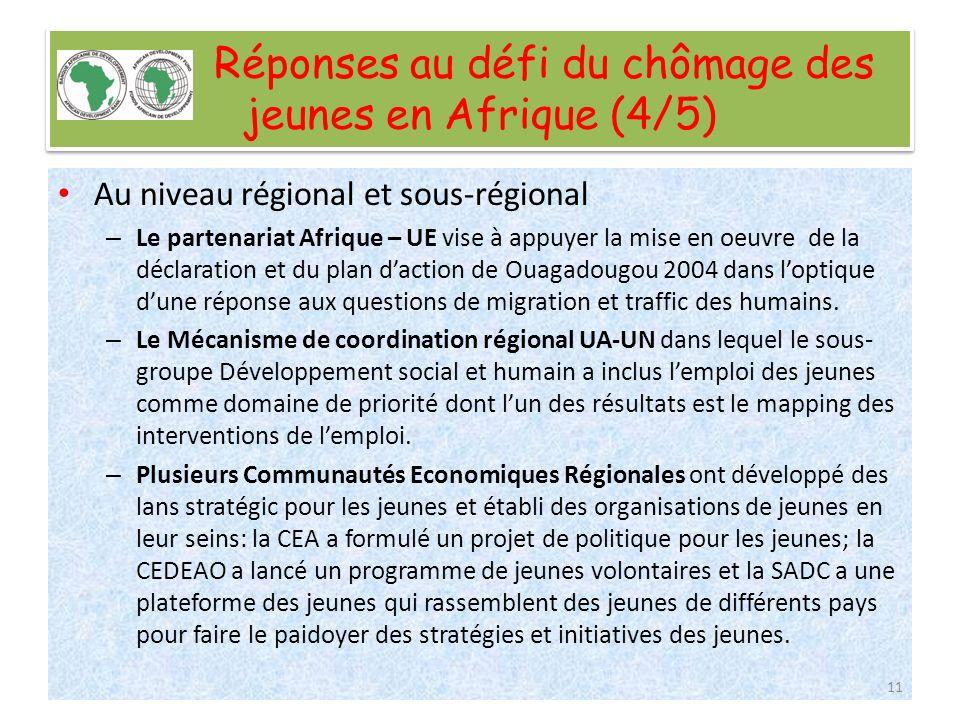 Réponses au défi du chômage des jeunes en Afrique (4/5) Au niveau régional et sous-régional – Le partenariat Afrique – UE vise à appuyer la mise en oe
