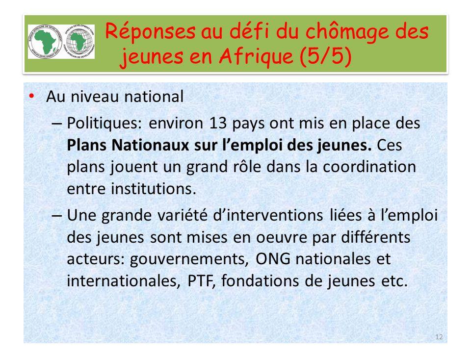 Réponses au défi du chômage des jeunes en Afrique (5/5) Au niveau national – Politiques: environ 13 pays ont mis en place des Plans Nationaux sur lemp