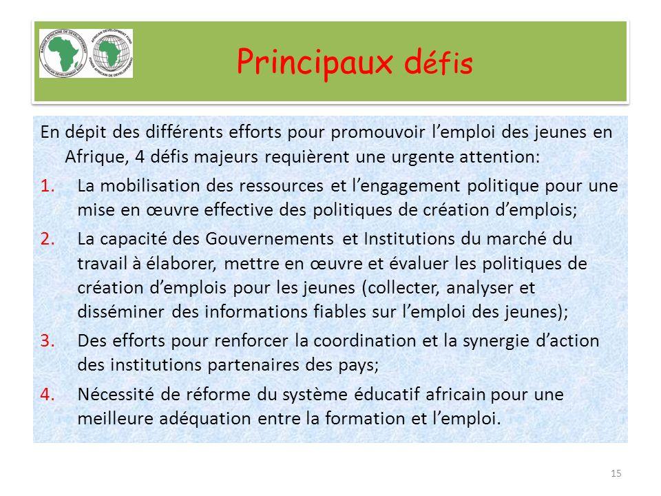 15 Principaux d éfis En dépit des différents efforts pour promouvoir lemploi des jeunes en Afrique, 4 défis majeurs requièrent une urgente attention: