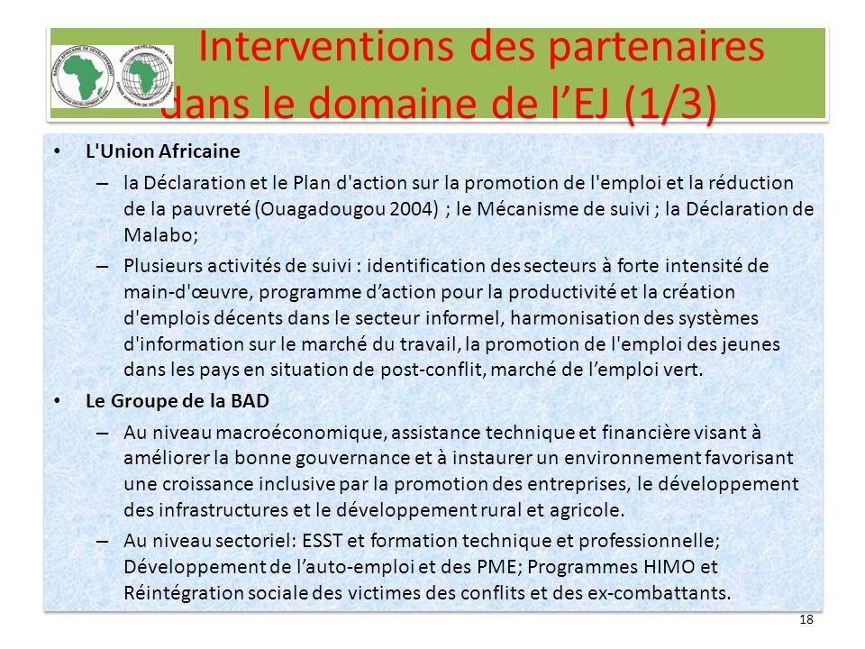 Interventions des partenaires dans le domaine de lEJ (1/3) L'Union Africaine – la Déclaration et le Plan d'action sur la promotion de l'emploi et la r