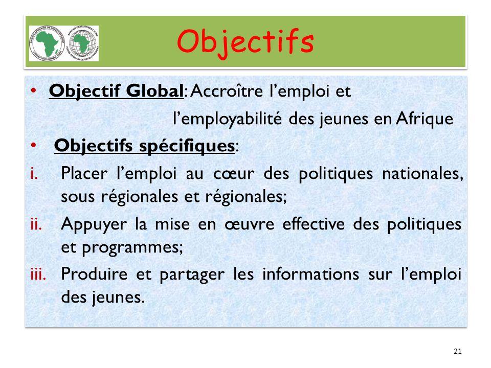 Objectifs Objectif Global: Accroître lemploi et lemployabilité des jeunes en Afrique Objectifs spécifiques: i.Placer lemploi au cœur des politiques na