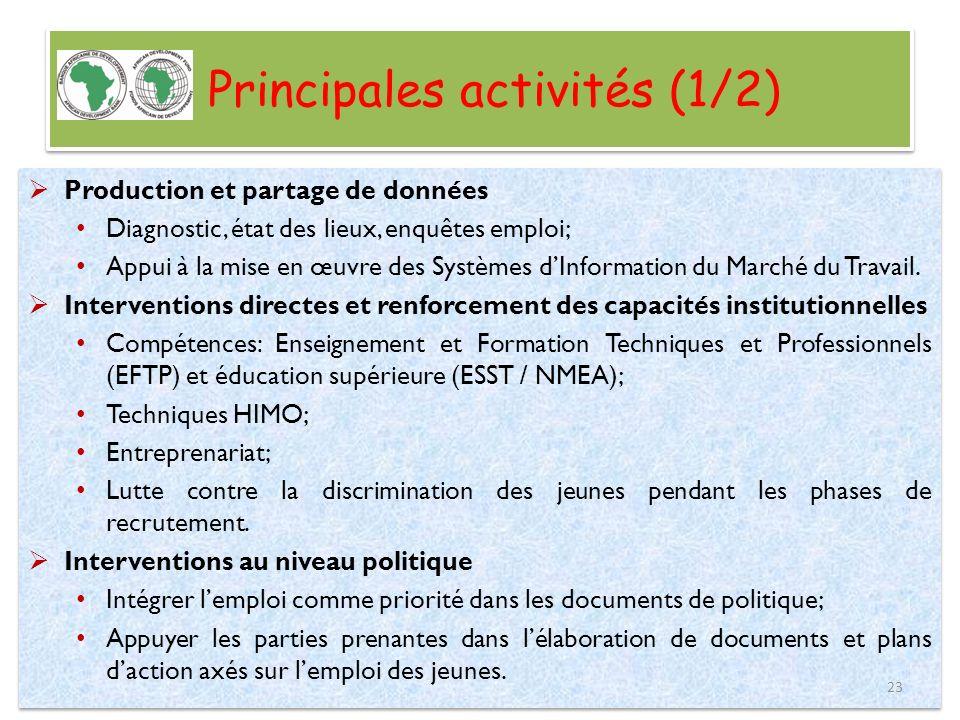 Principales activités (1/2) Production et partage de données Diagnostic, état des lieux, enquêtes emploi; Appui à la mise en œuvre des Systèmes dInfor