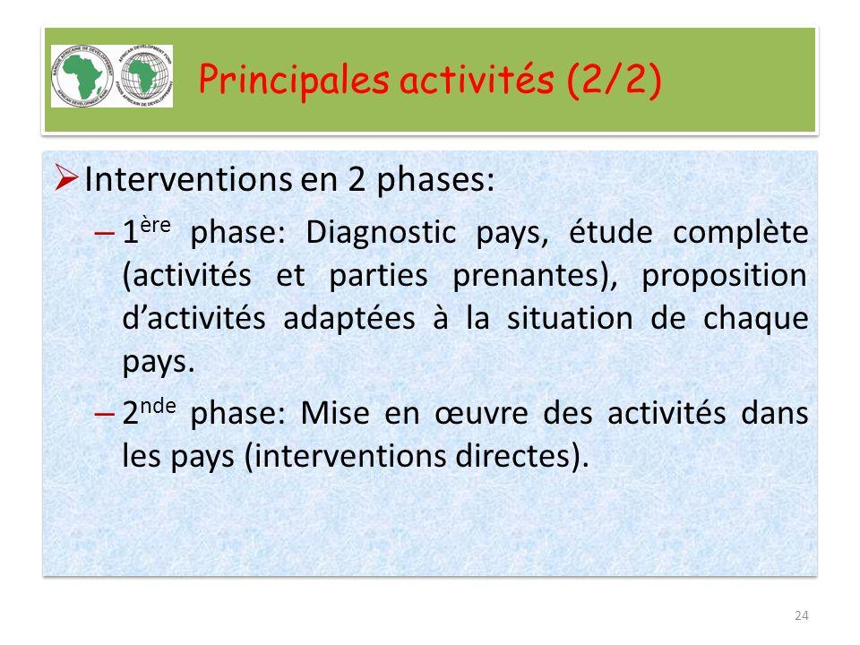 Principales activités (2/2) Interventions en 2 phases: – 1 ère phase: Diagnostic pays, étude complète (activités et parties prenantes), proposition da