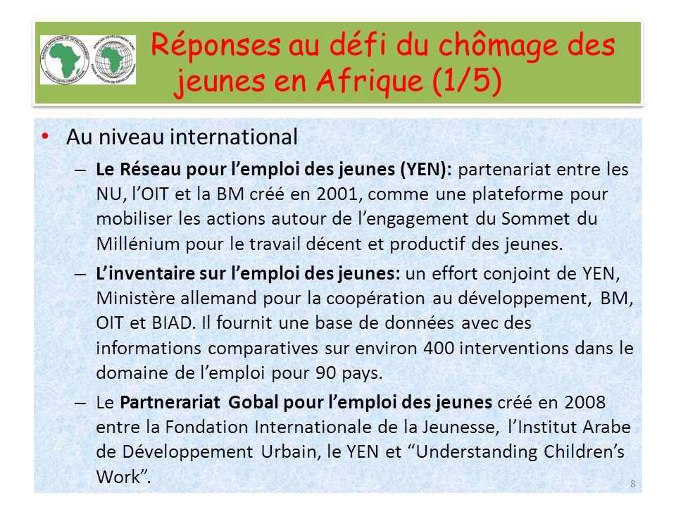 Réponses au défi du chômage des jeunes en Afrique (1/5) Au niveau international – Le Réseau pour lemploi des jeunes (YEN): partenariat entre les NU, l