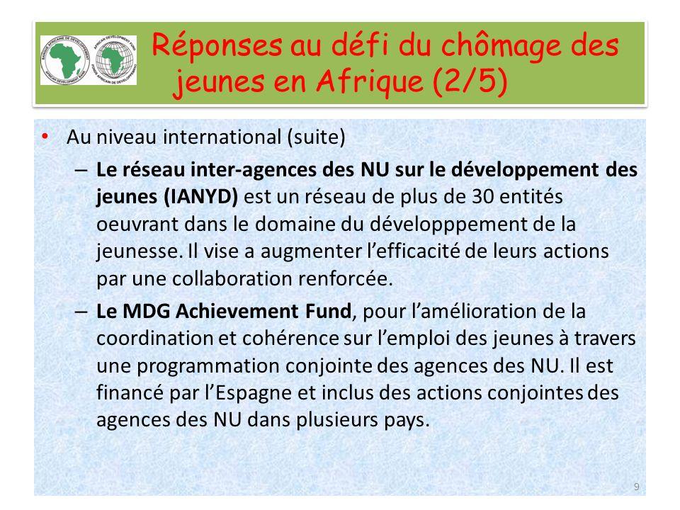 Réponses au défi du chômage des jeunes en Afrique (2/5) Au niveau international (suite) – Le réseau inter-agences des NU sur le développement des jeun