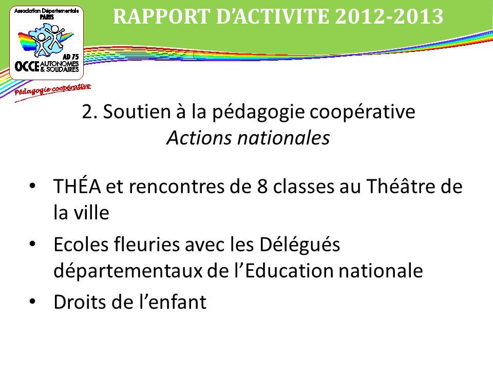 THÉA et rencontres de 8 classes au Théâtre de la ville Ecoles fleuries avec les Délégués départementaux de lEducation nationale Droits de lenfant RAPPORT DACTIVITE 2012-2013 2.