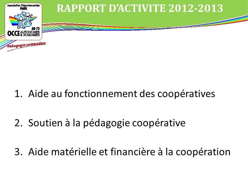 1.Aide au fonctionnement des coopératives 2.Soutien à la pédagogie coopérative 3.Aide matérielle et financière à la coopération RAPPORT DACTIVITE 2012-2013