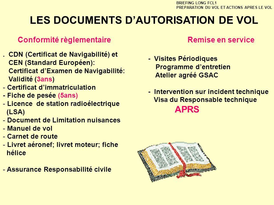 LES DOCUMENTS DAUTORISATION DE VOL Conformité règlementaire Remise en service. CDN (Certificat de Navigabilité) et CEN (Standard Européen): Certificat
