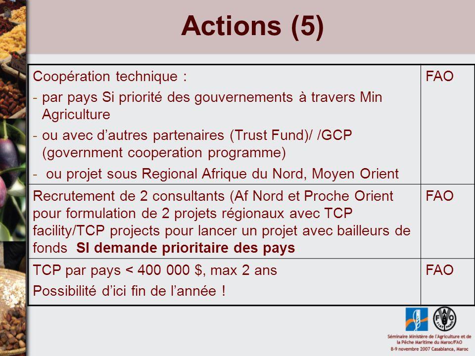Actions (5) Coopération technique : -par pays Si priorité des gouvernements à travers Min Agriculture -ou avec dautres partenaires (Trust Fund)/ /GCP (government cooperation programme) - ou projet sous Regional Afrique du Nord, Moyen Orient FAO Recrutement de 2 consultants (Af Nord et Proche Orient pour formulation de 2 projets régionaux avec TCP facility/TCP projects pour lancer un projet avec bailleurs de fonds SI demande prioritaire des pays FAO TCP par pays < 400 000 $, max 2 ans Possibilité dici fin de lannée .