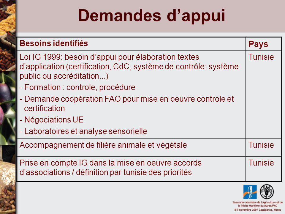 Demandes dappui Besoins identifiés Pays Loi IG 1999: besoin dappui pour élaboration textes dapplication (certification, CdC, système de contrôle: syst