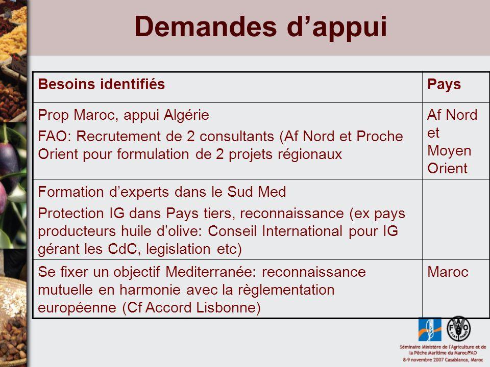 Demandes dappui Besoins identifiésPays Prop Maroc, appui Algérie FAO: Recrutement de 2 consultants (Af Nord et Proche Orient pour formulation de 2 pro