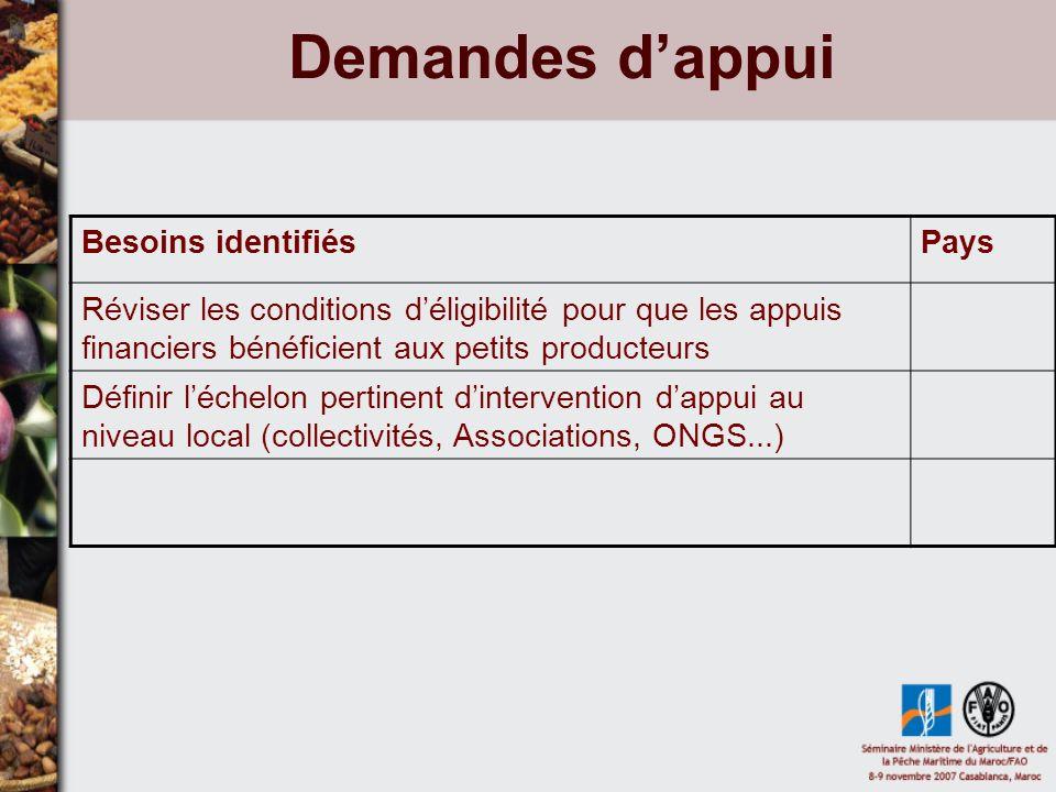 Demandes dappui Besoins identifiésPays Réviser les conditions déligibilité pour que les appuis financiers bénéficient aux petits producteurs Définir léchelon pertinent dintervention dappui au niveau local (collectivités, Associations, ONGS...)
