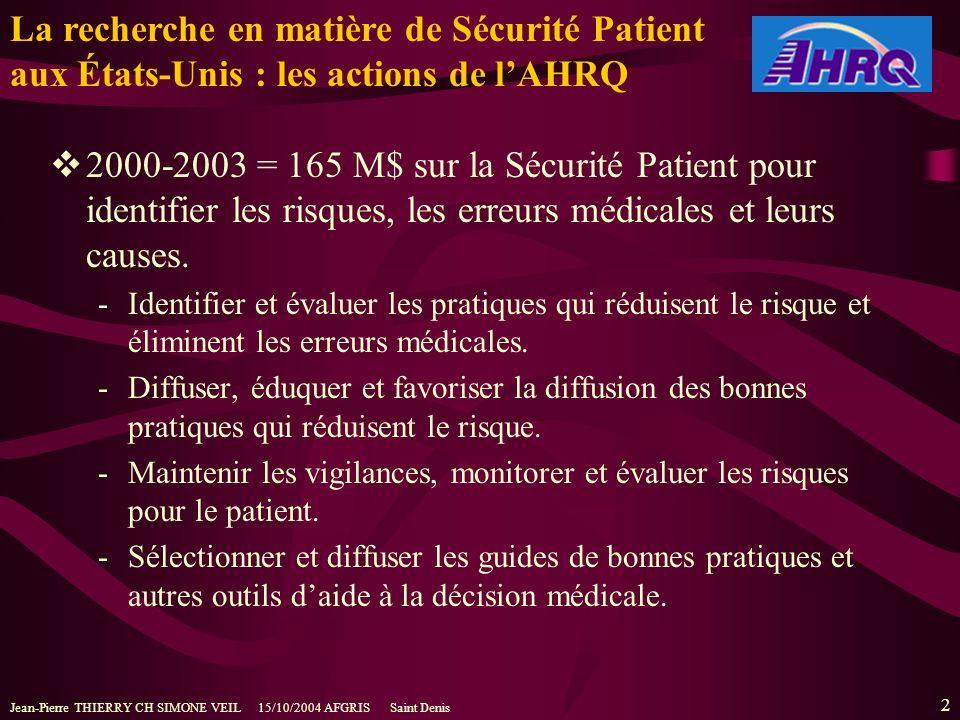Jean-Pierre THIERRY CH SIMONE VEIL 15/10/2004 AFGRIS Saint Denis 2 2000-2003 = 165 M$ sur la Sécurité Patient pour identifier les risques, les erreurs médicales et leurs causes.