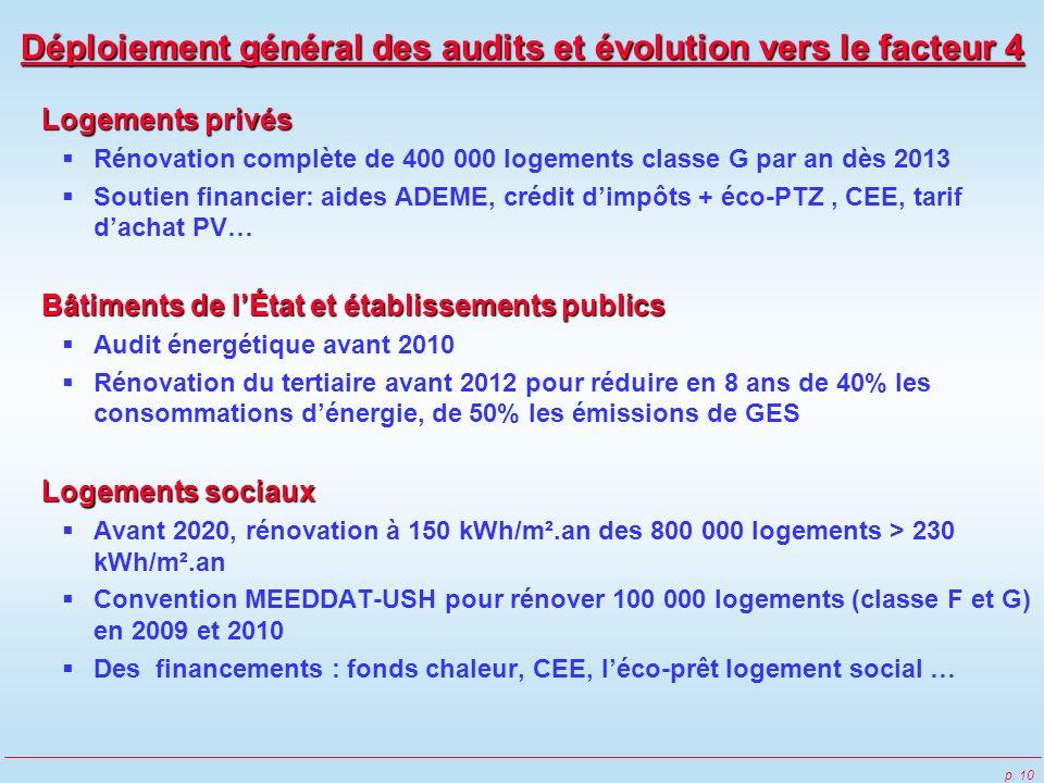 p. 10 Déploiement général des audits et évolution vers le facteur 4 Logements privés Rénovation complète de 400 000 logements classe G par an dès 2013