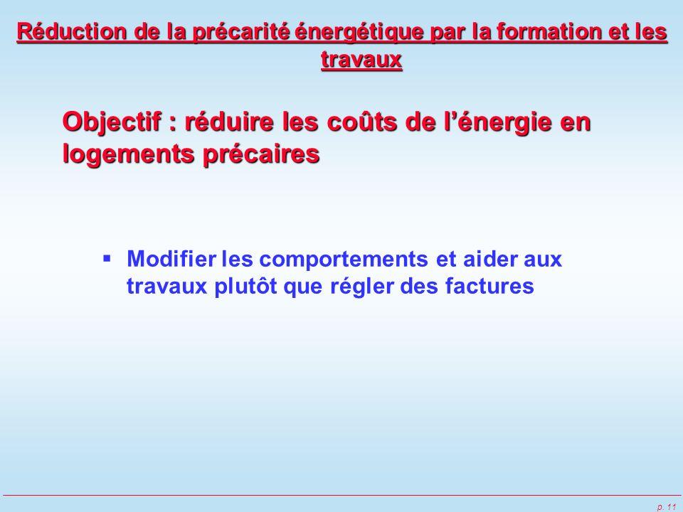 p. 11 Réduction de la précarité énergétique par la formation et les travaux Objectif : réduire les coûts de lénergie en logements précaires Modifier l