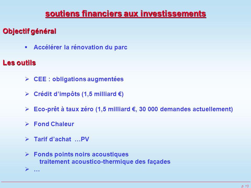 p. 13 soutiens financiers aux investissements Objectif général Accélérer la rénovation du parc Les outils CEE : obligations augmentées Crédit dimpôts