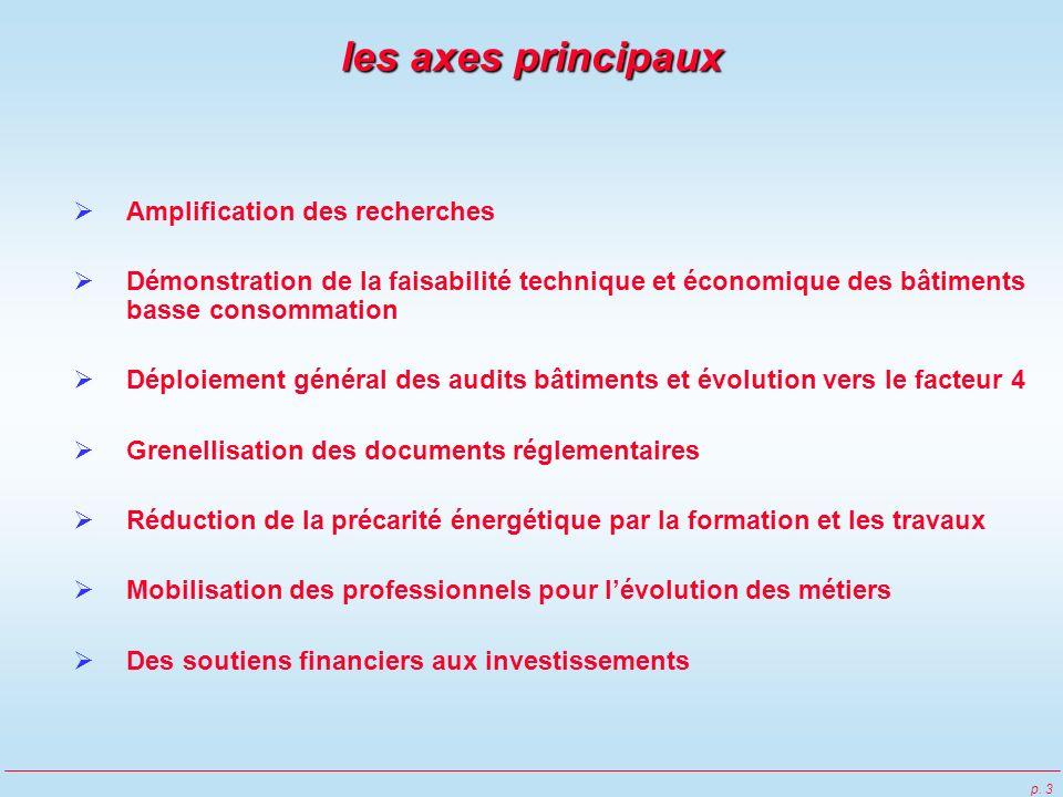 p. 3 les axes principaux Amplification des recherches Démonstration de la faisabilité technique et économique des bâtiments basse consommation Déploie