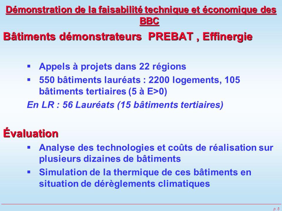 p. 5 Démonstration de la faisabilité technique et économique des BBC Bâtiments démonstrateurs PREBAT, Effinergie Appels à projets dans 22 régions 550