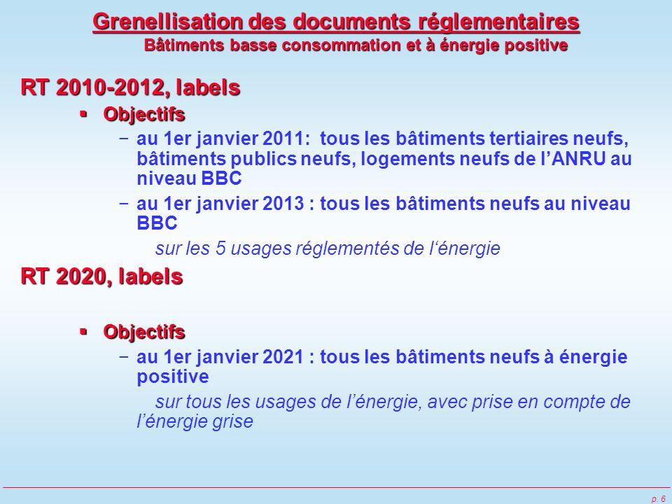 p. 6 Grenellisation des documents réglementaires Bâtiments basse consommation et à énergie positive RT 2010-2012, labels Objectifs Objectifs au 1er ja