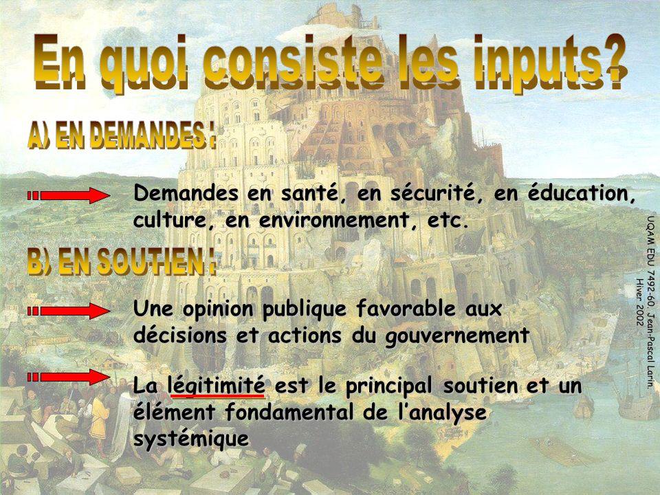 (Outputs) Système politique FrontièresENVIRONNEMENT (intra-sociétal et extra-sociétal) Décisions et actions Exigences et soutiens Rétroaction (impacts/effets en retour) (Inputs)