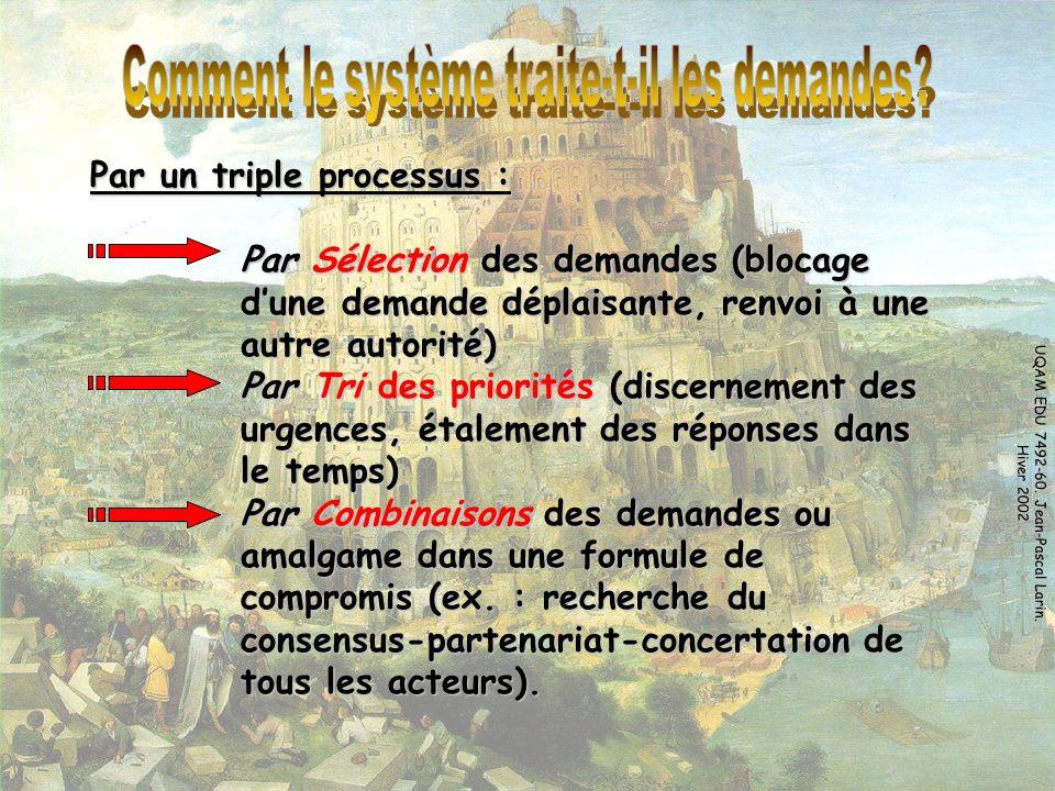 UQAM EDU 7492-60. Jean-Pascal Larin.