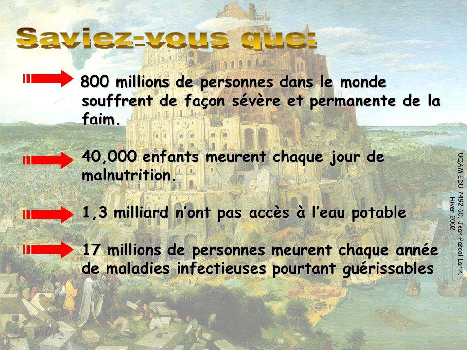 UQAM EDU 7492-60. Jean-Pascal Larin. Hiver 2002