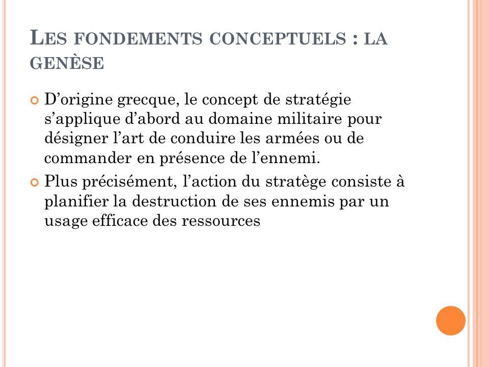 P LAN Définition, rôle, évolution. Types des stratégies. Processus du management stratégique.