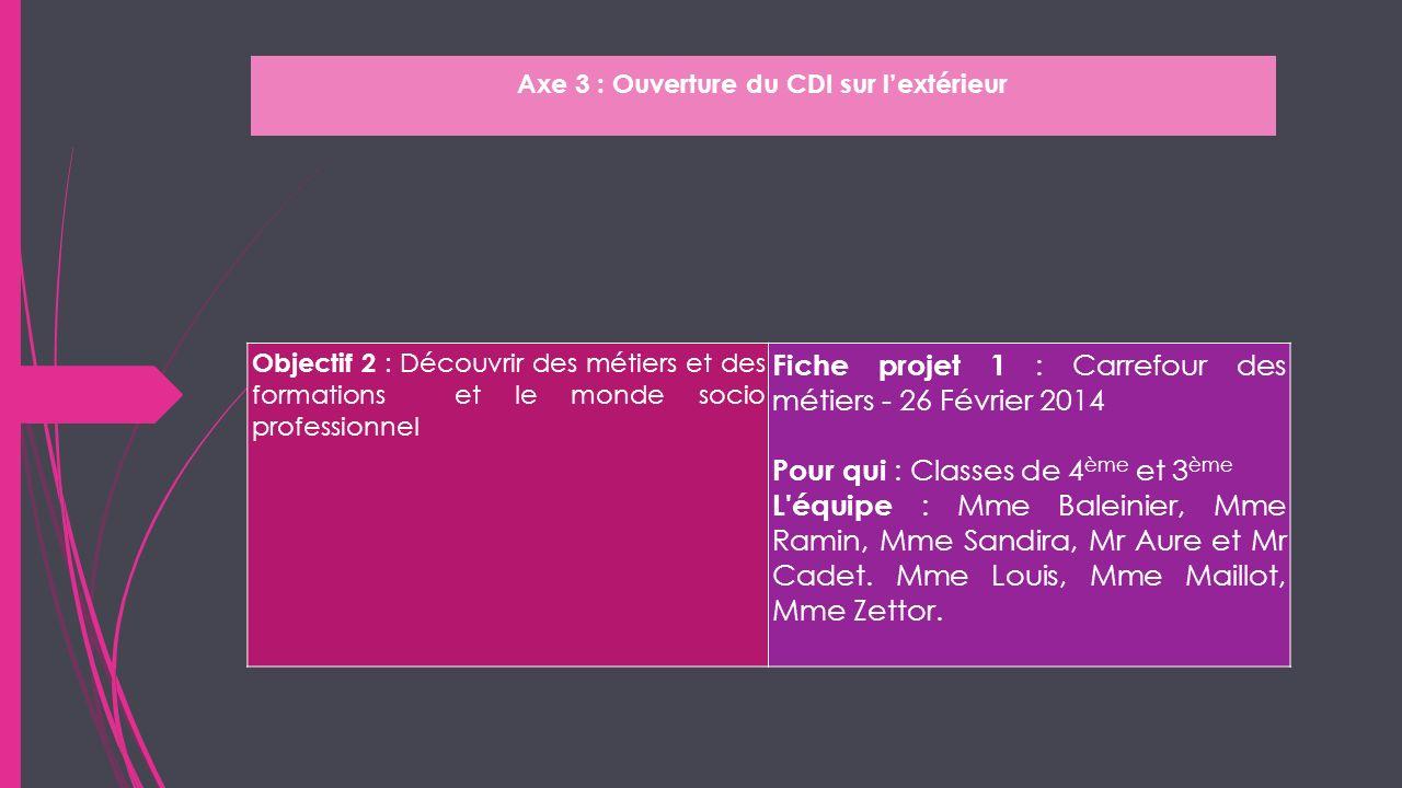 Axe 3 : Ouverture du CDI sur lextérieur Objectif 2 : Découvrir des métiers et des formations et le monde socio professionnel Fiche projet 1 : Carrefou