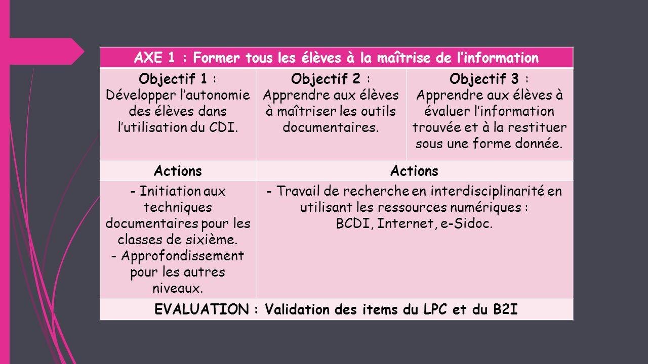 AXE 1 : Former tous les élèves à la maîtrise de linformation Objectif 1 : Développer lautonomie des élèves dans lutilisation du CDI. Objectif 2 : Appr