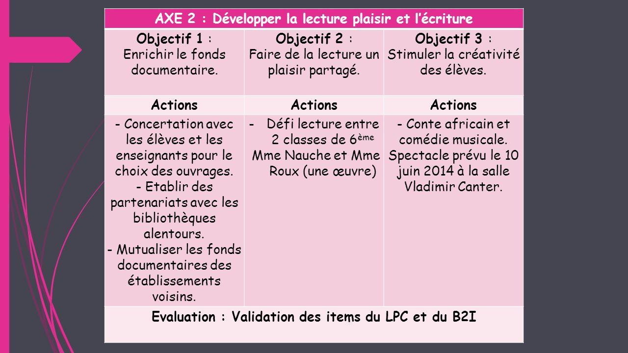 AXE 2 : Développer la lecture plaisir et lécriture Objectif 1 : Enrichir le fonds documentaire. Objectif 2 : Faire de la lecture un plaisir partagé. O