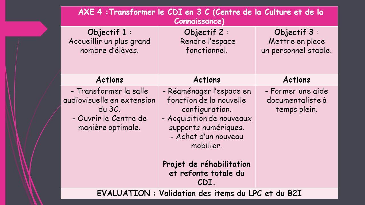 AXE 4 :Transformer le CDI en 3 C (Centre de la Culture et de la Connaissance) Objectif 1 : Accueillir un plus grand nombre délèves. Objectif 2 : Rendr