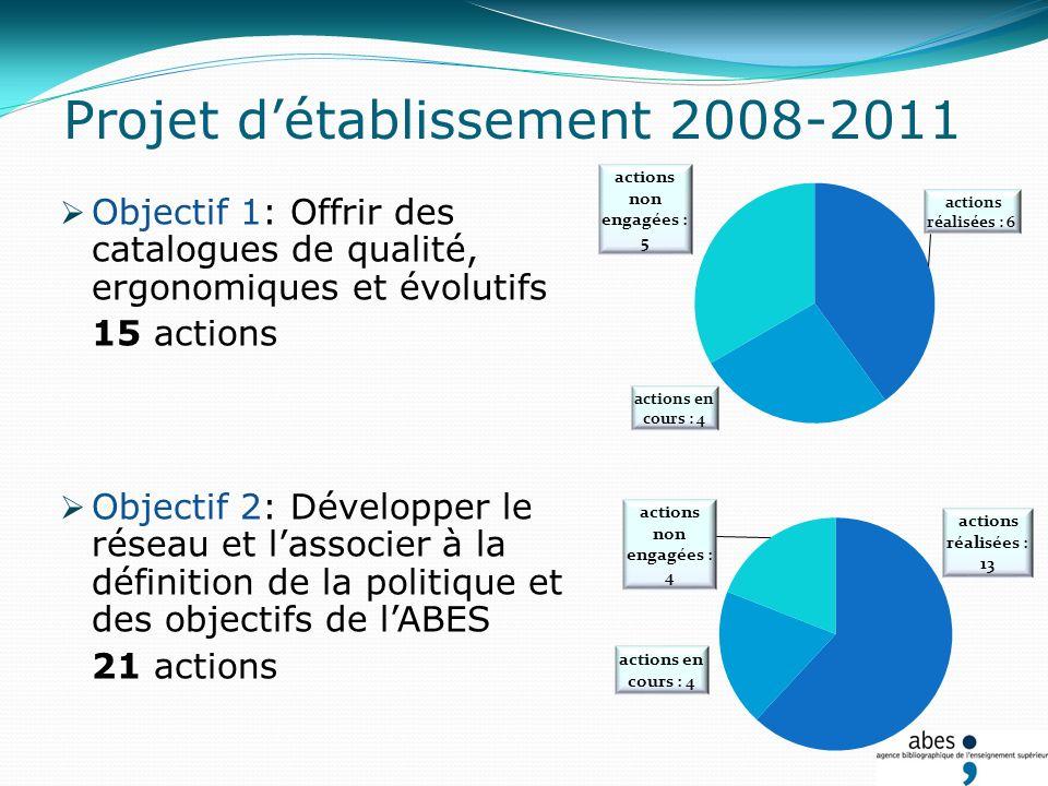 Objectif 3: Faciliter laccès aux ressources documentaires des universités 17 actions Objectif 4: Mettre à la disposition des établissements des outils et services garants dun fonctionnement optimal 22 actions Projet détablissement 2008-2011