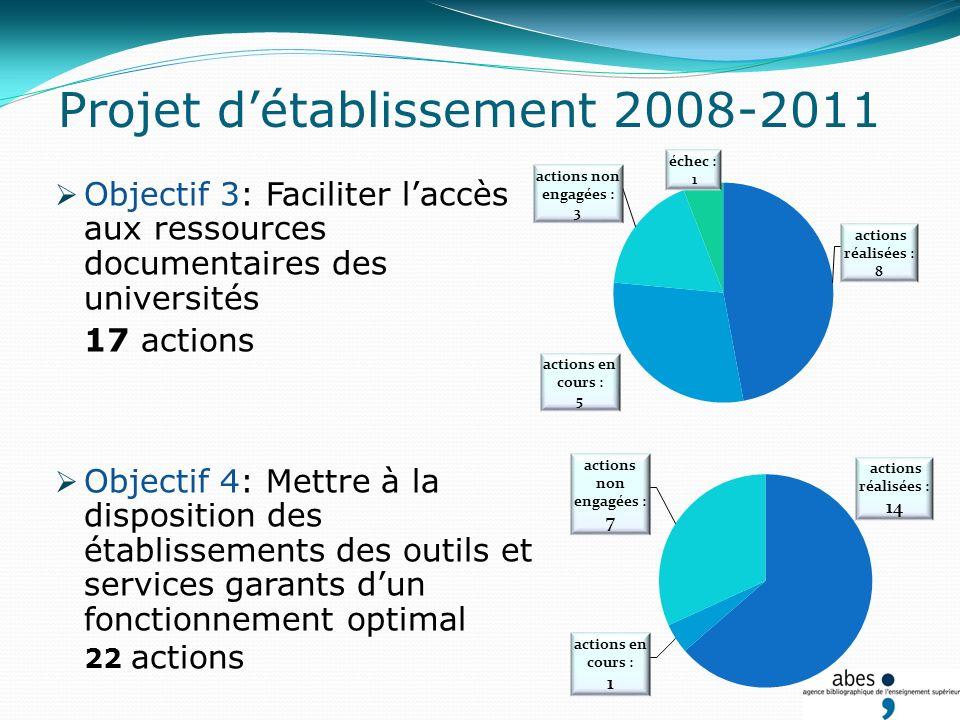 Objectif 5: Améliorer la gestion de lABES 18 actions Objectif 6: Mieux insérer lABES dans son environnement universitaire et de recherche 3 actions Projet détablissement 2008-2011